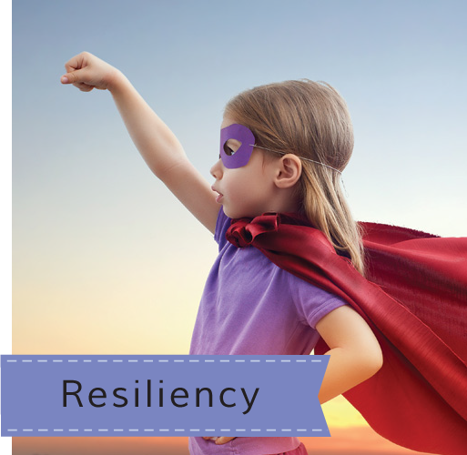 resiliency banner